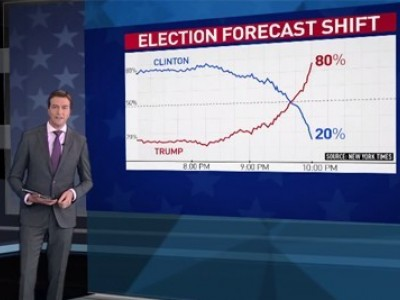 US Presidential Election: Special coverage